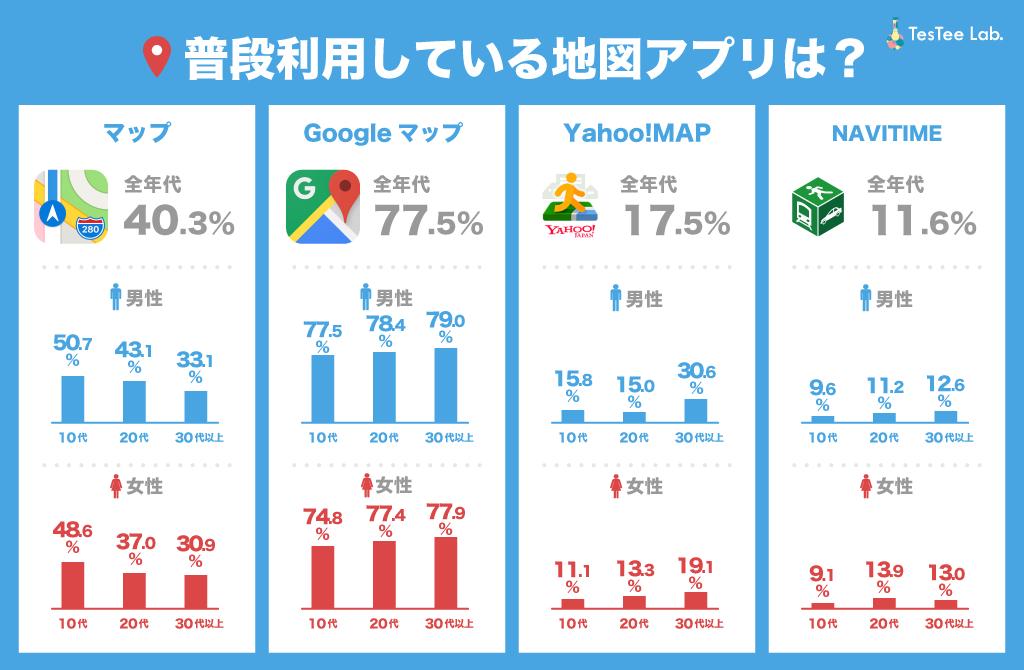 地図アプリGoogle